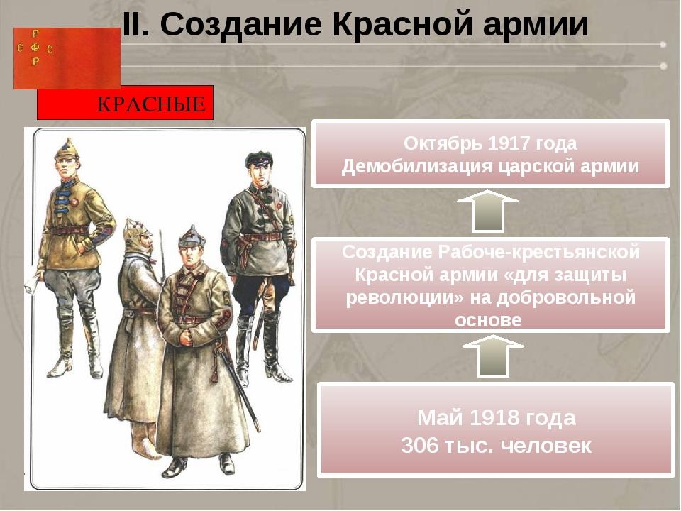II. Создание Красной армии КРАСНЫЕ Октябрь 1917 года Демобилизация царской ар...