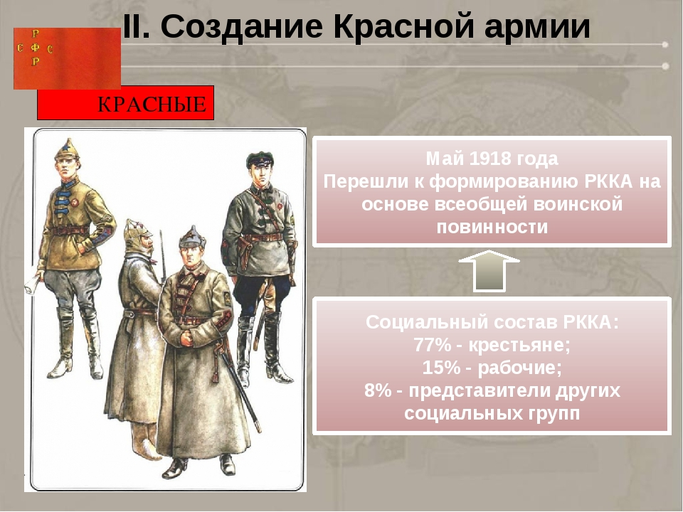 II. Создание Красной армии КРАСНЫЕ Май 1918 года Перешли к формированию РККА...