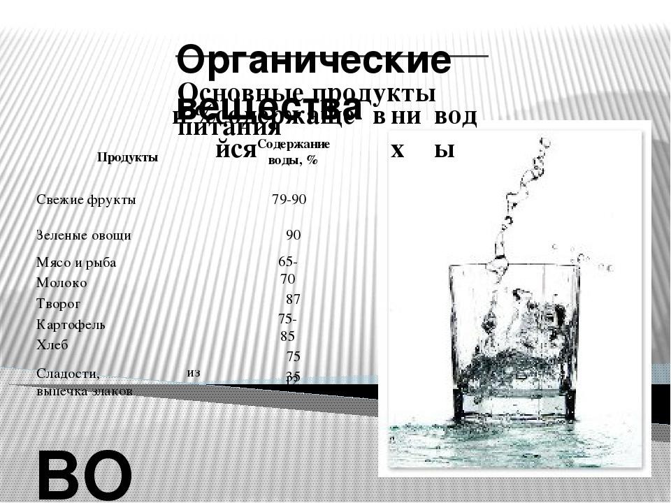 Органические вещества Основные продукты питания и % содержащейся в них воды...