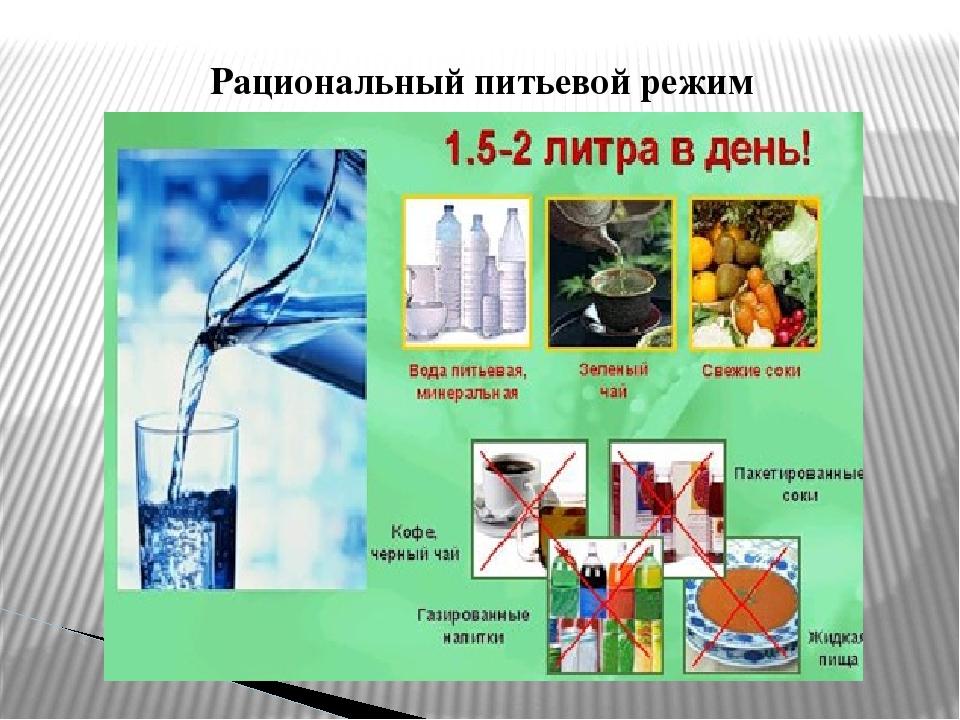 Рациональный питьевой режим человека
