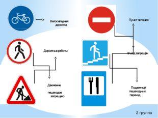 Велосипедная дорожка Движение пешеходов запрещено Въезд запрещён Подземный пе