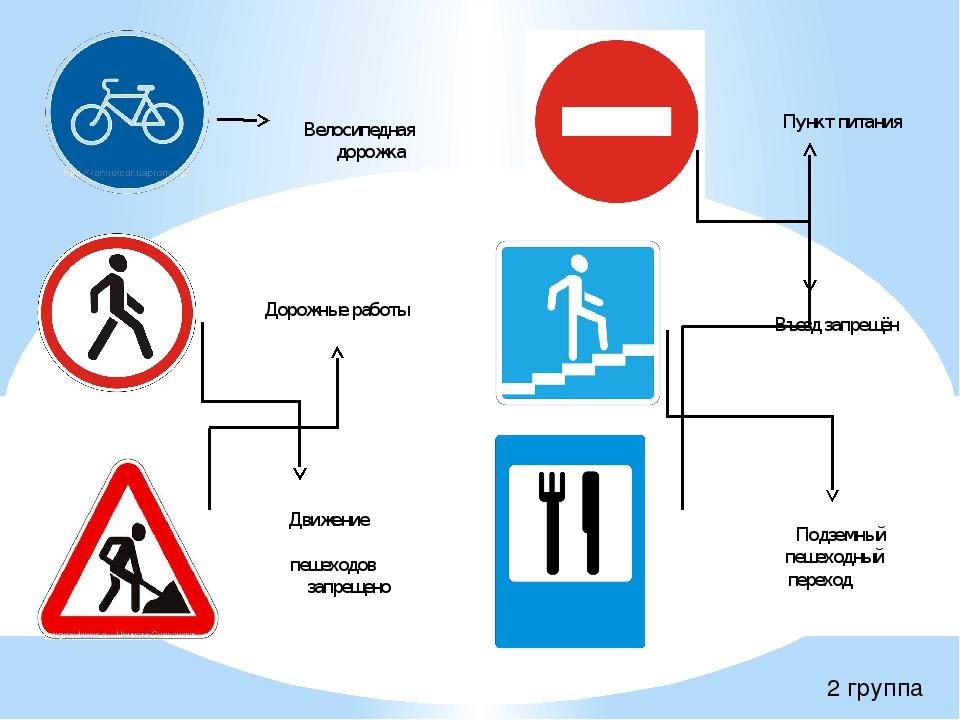 Велосипедная дорожка Движение пешеходов запрещено Въезд запрещён Подземный пе...