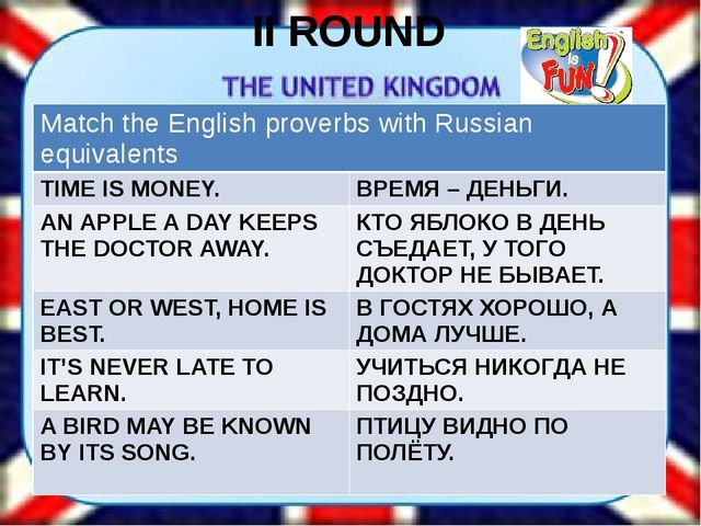 II ROUND Match the English proverbswith Russian equivalents TIMEIS MONEY. ВРЕ...
