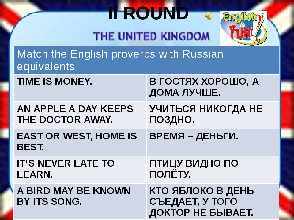 II ROUND Match the English proverbswith Russian equivalents TIMEIS MONEY. ВГО...