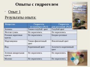 Опыты с гидрогелем Опыт 1 Результаты опыта: Вещество Гидрогель из памперса (