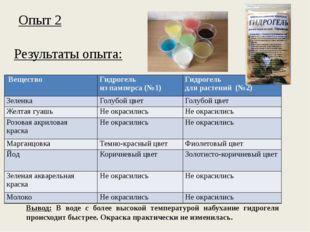 Опыт 2 Результаты опыта: Вывод: В воде с более высокой температурой набухание