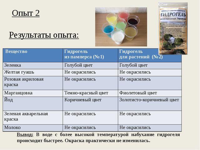 Опыт 2 Результаты опыта: Вывод: В воде с более высокой температурой набухание...