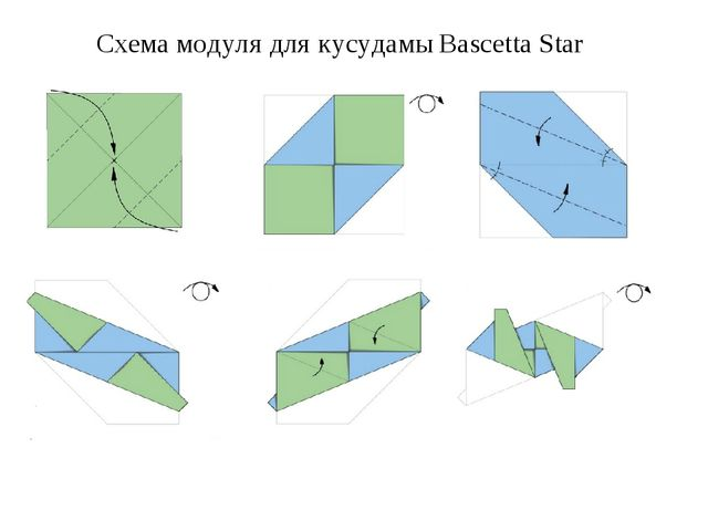 Схема модуля для кусудамы Bascetta Star