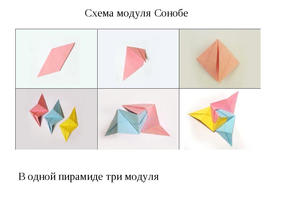 Схема модуля Сонобе В одной пирамиде три модуля