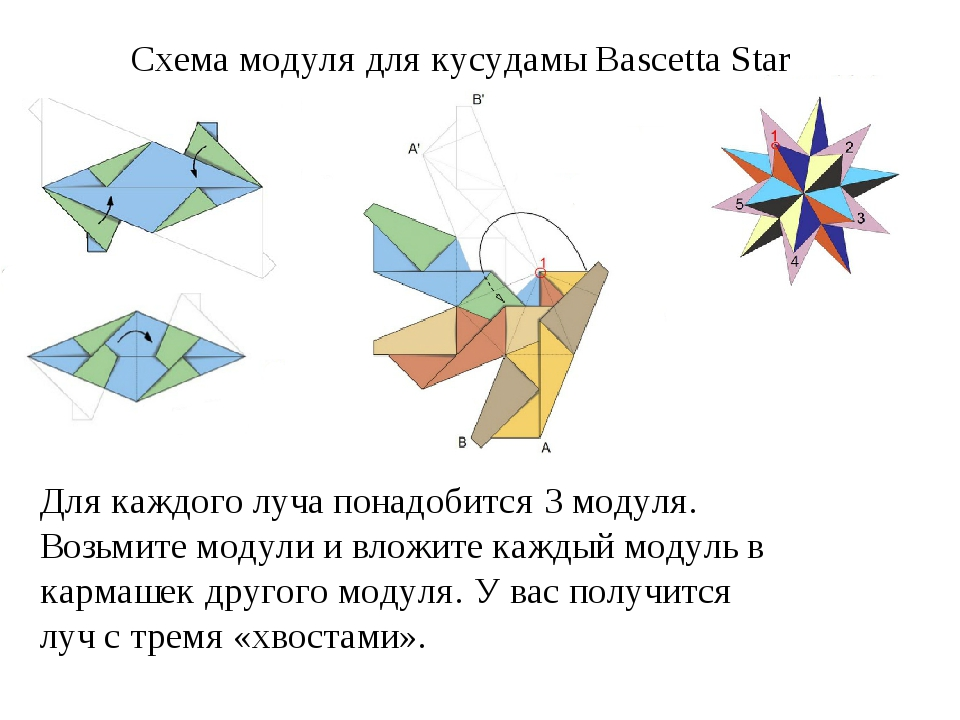 Схема модуля для кусудамы Bascetta Star Для каждого луча понадобится 3 модул...