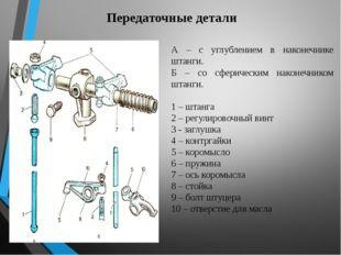 Передаточные детали А – с углублением в наконечнике штанги. Б – со сферически