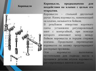 Коромысло Коромысло, предназначено для воздействия на клапан с целью его откр