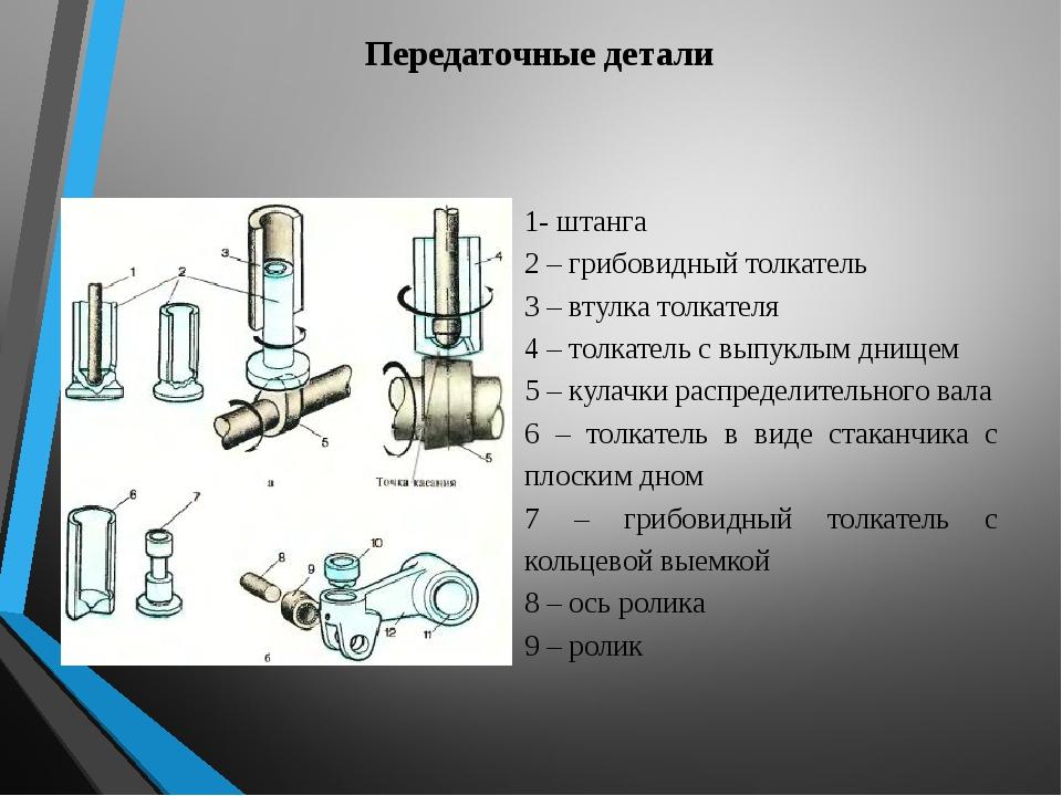 Передаточные детали 1- штанга 2 – грибовидный толкатель 3 – втулка толкателя...