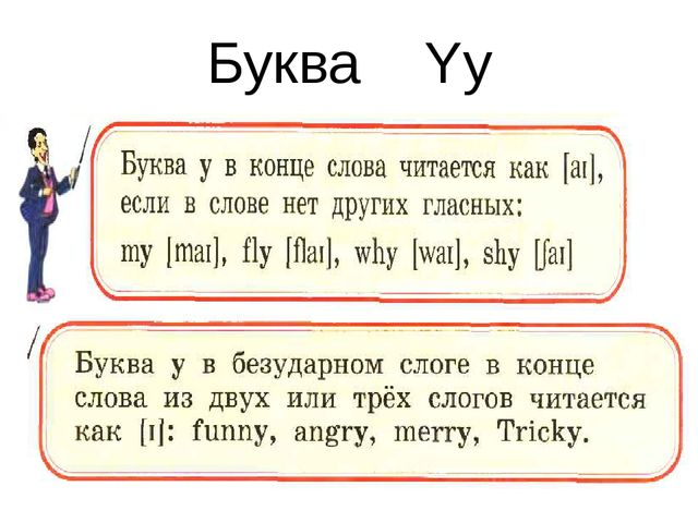 Буква Yy