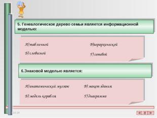 5. Генеалогическое дерево семьи является информационной моделью: А) табличной