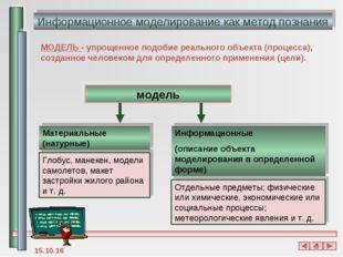 Информационное моделирование как метод познания МОДЕЛЬ - упрощенное подобие р