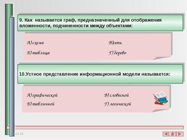 9. Как называется граф, предназначенный для отображения вложенности, подчинен...