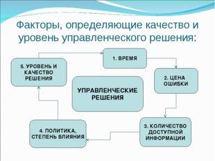 Факторы, определяющие качество и уровень управленческого решения: