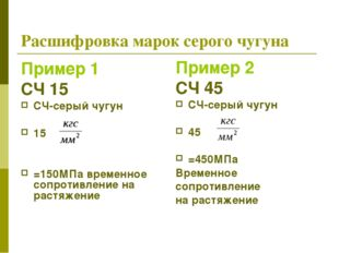 Расшифровка марок серого чугуна Пример 1 СЧ 15 СЧ-серый чугун 15 =150МПа врем
