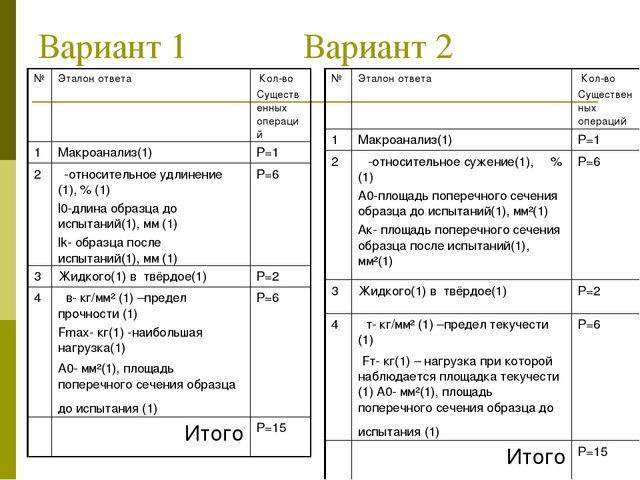 Вариант 1 Вариант 2