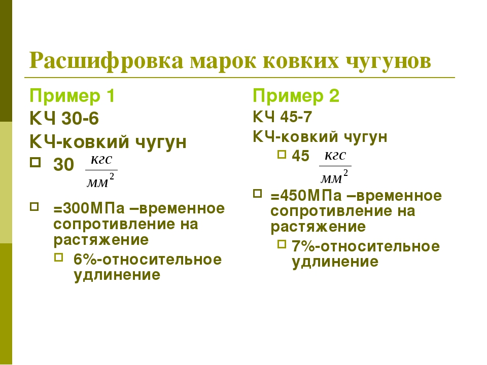 Расшифровка марок ковких чугунов Пример 1 КЧ 30-6 КЧ-ковкий чугун 30 =300МПа...
