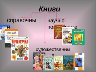 Книги справочные научно-популярные художественные