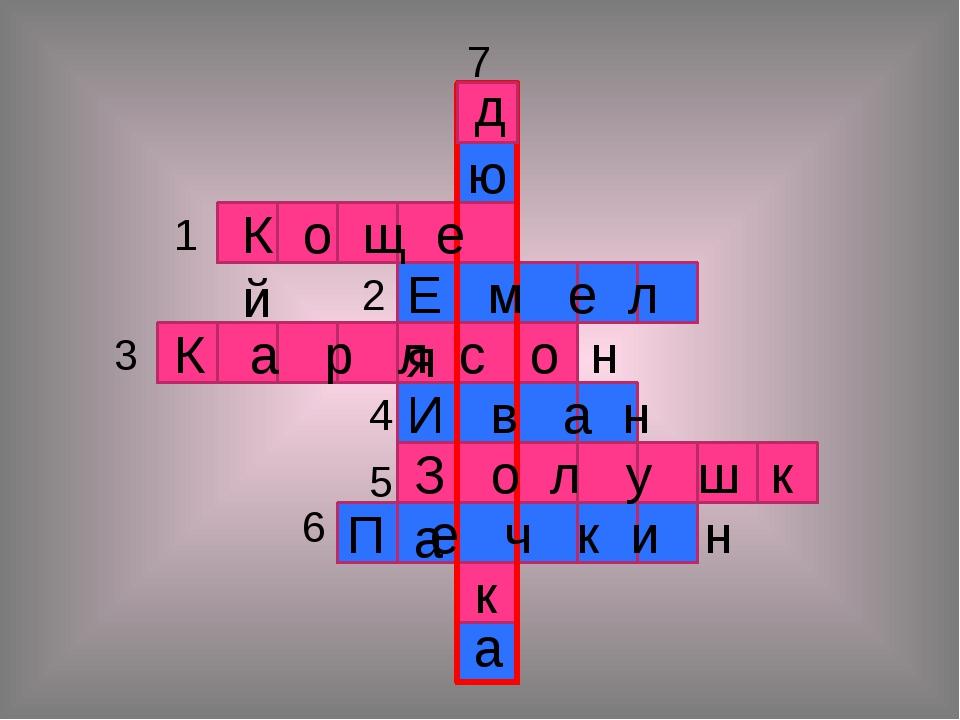 1 2 3 4 5 6 7 К о щ е й Е м е л я К а р л с о н И в а н З о л у ш к а П е ч...