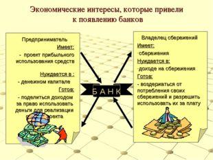 Экономические интересы, которые привели к появлению банков 1 Предприниматель