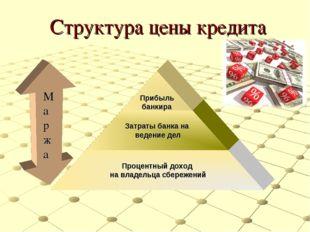 Структура цены кредита Маржа