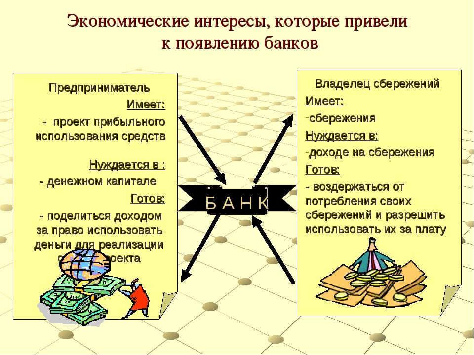 Экономические интересы, которые привели к появлению банков 1 Предприниматель...