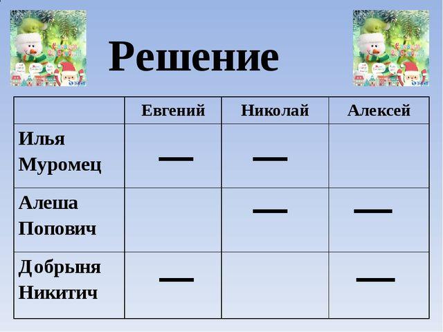 Решение Евгений Николай Алексей Илья Муромец Алеша Попович Добрыня Никитич
