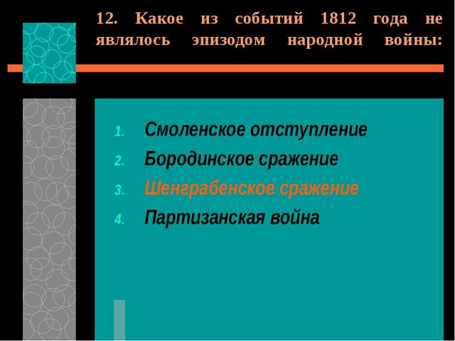 12. Какое из событий 1812 года не являлось эпизодом народной войны: Смоленско...