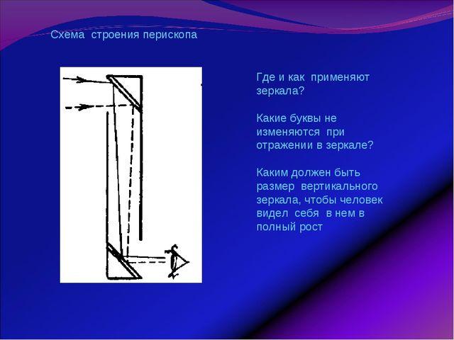 Схема строения перископа Где и как применяют зеркала? Какие буквы не изменяют...