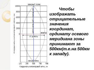 Чтобы изображать отрицательные значения координат, ординату осевого меридиа