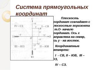 Система прямоугольных координат Плоскость координат совпадает с плоскостью