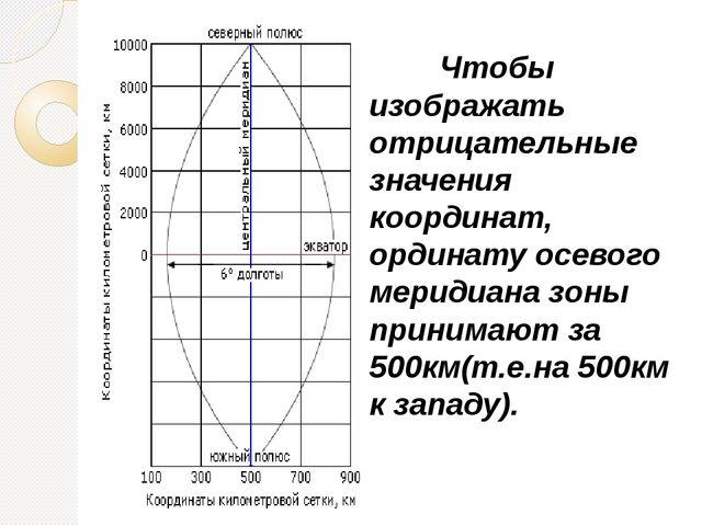 Чтобы изображать отрицательные значения координат, ординату осевого меридиа...