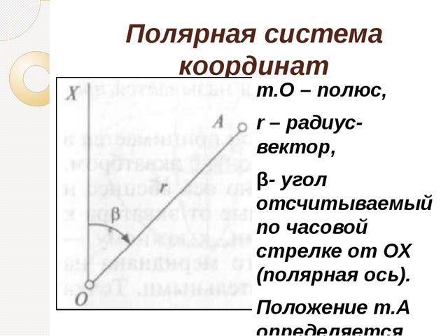 Полярная система координат т.О – полюс, r – радиус-вектор, β- угол отсчитывае...