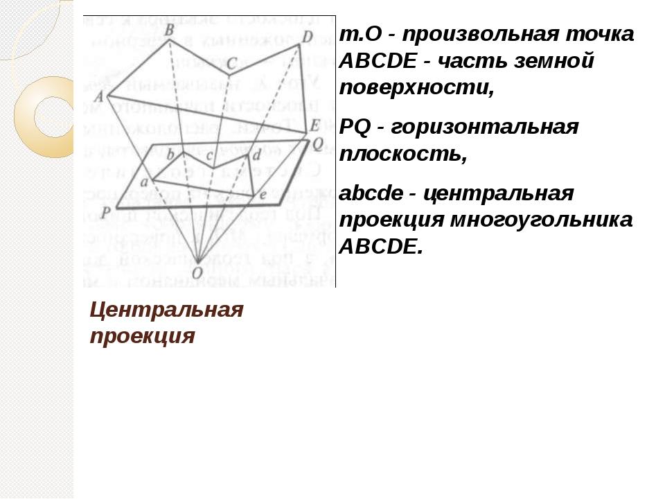 Центральная проекция т.О - произвольная точка ABCDE - часть земной поверхност...