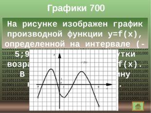 Примеры 700 Найдите ошибку: 1011011011101101111001101011001110101000111011011