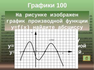 Графики 700 На рисунке изображен график производной функции y=f(x), определен
