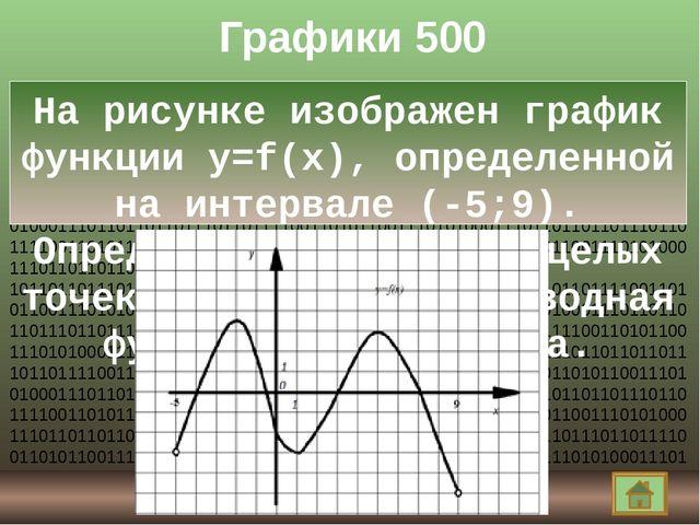 """История 700 Какой русский математик впервые употребил русский термин """"произво..."""