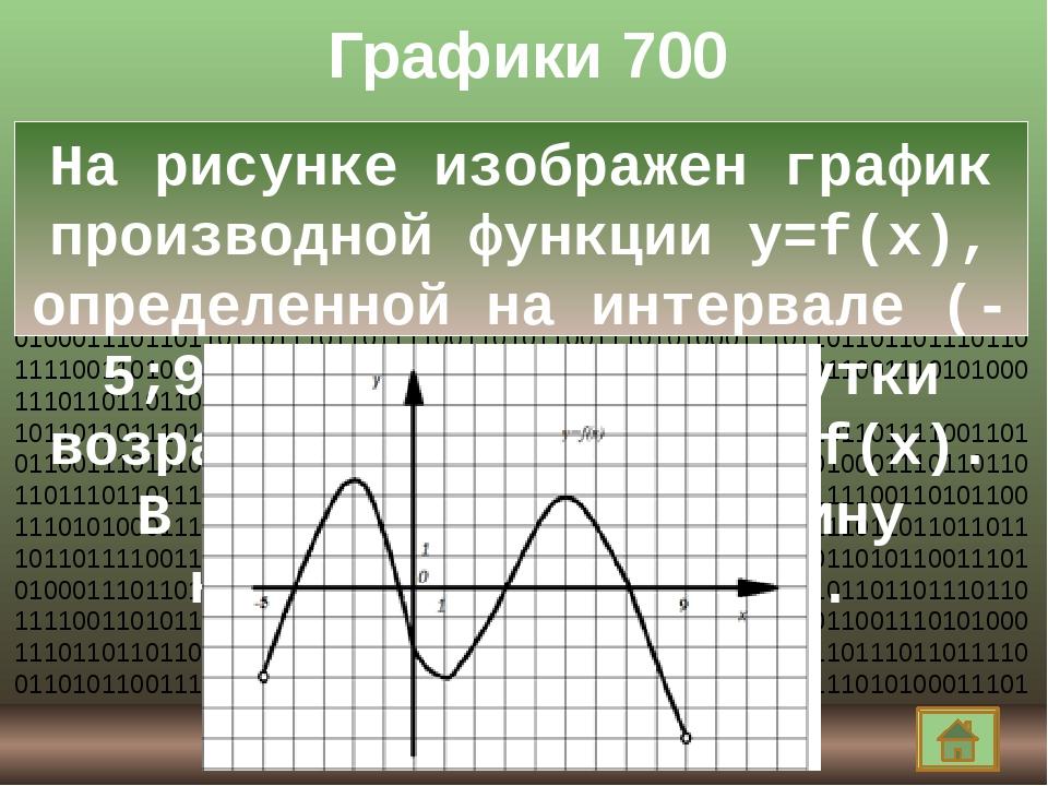Примеры 700 Найдите ошибку: 1011011011101101111001101011001110101000111011011...