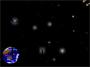 Сайыс жоспары: І бөлім: Ғылыми космонавтика туралы мағлұмат. (бейне ролик ) І