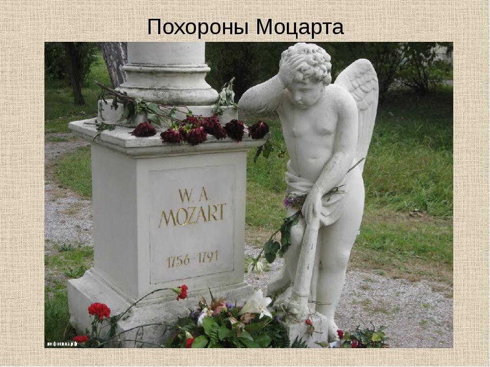 Похороны Моцарта