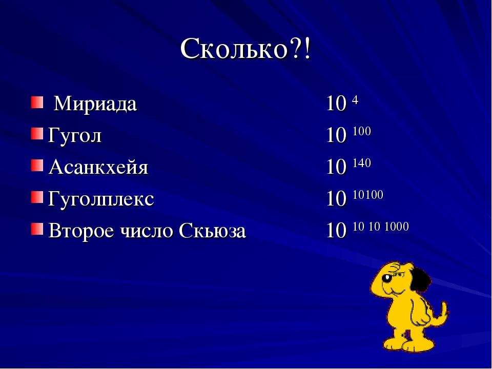 Сколько?! Мириада 10 4 Гугол 10 100 Асанкхейя10 140 Гуголплекс1...