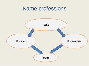 Jobs For women For men both Name professions