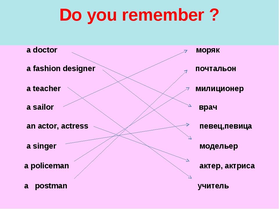 Do you remember ? a doctor моряк a fashion designer почтальон a teacher милиц...