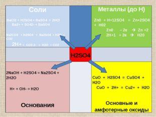 Соли BaCl2+ H2SO4= BaSO4+ 2HCl Ba2++ SO42-= BaSO4   Na2CO3+ H2SO4= Na2SO4+