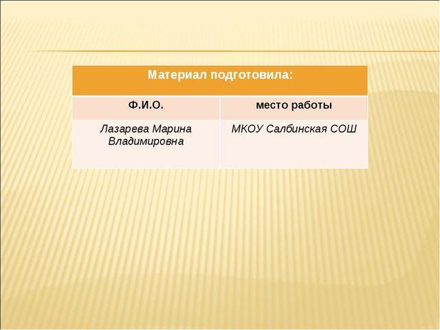 Материал подготовила: Ф.И.О.место работы Лазарева Марина ВладимировнаМКОУ...