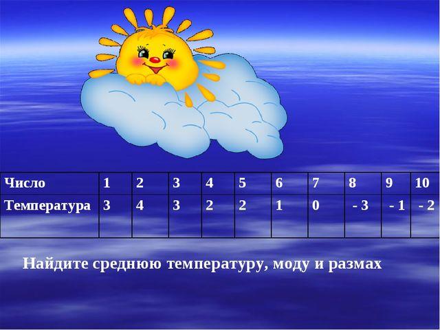Найдите среднюю температуру, моду и размах Число12345678910 Темпера...